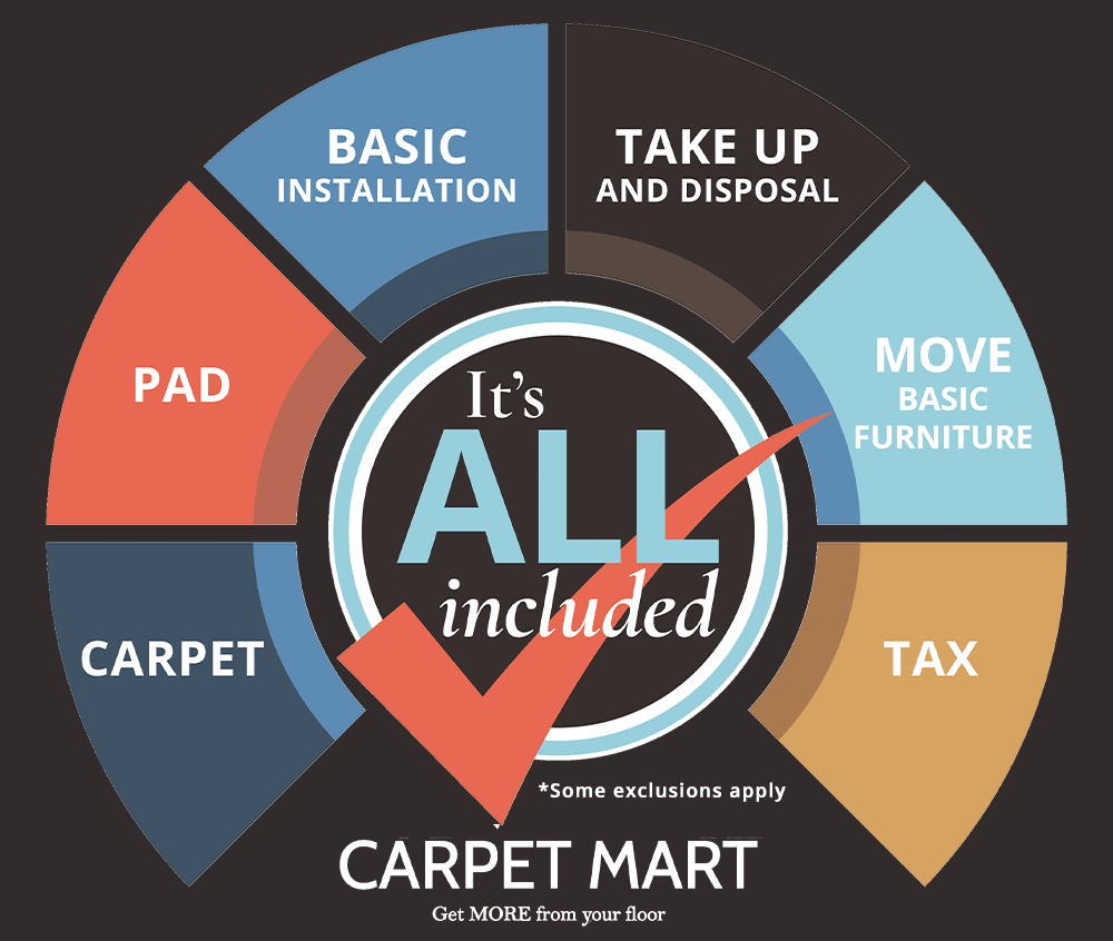 It's all included | Carpet Mart, INC